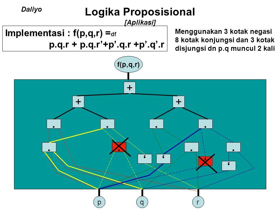 Logika Proposisional [Aplikasi]